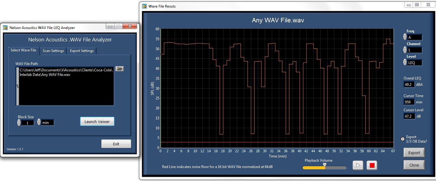 WAV File Analyzer | VIacoustics
