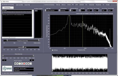 Sound Quality Analyzer FFT Analysis