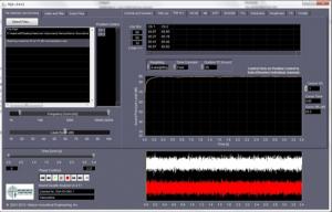 Sound Level Analysis