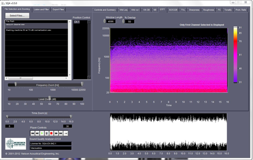 Sound Quality Analyzer FFT display