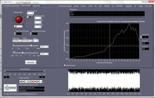 Sound Quality Analyzer - Sharpness Analysis