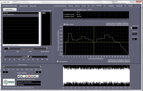 Sound Quality Analyzer Loudness