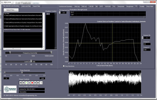 Sound Quality analysis - Fluctuation Strength