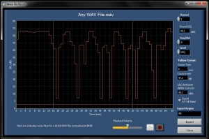WAV File Analyzer Level vs Time